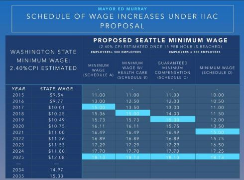 wage_graphic
